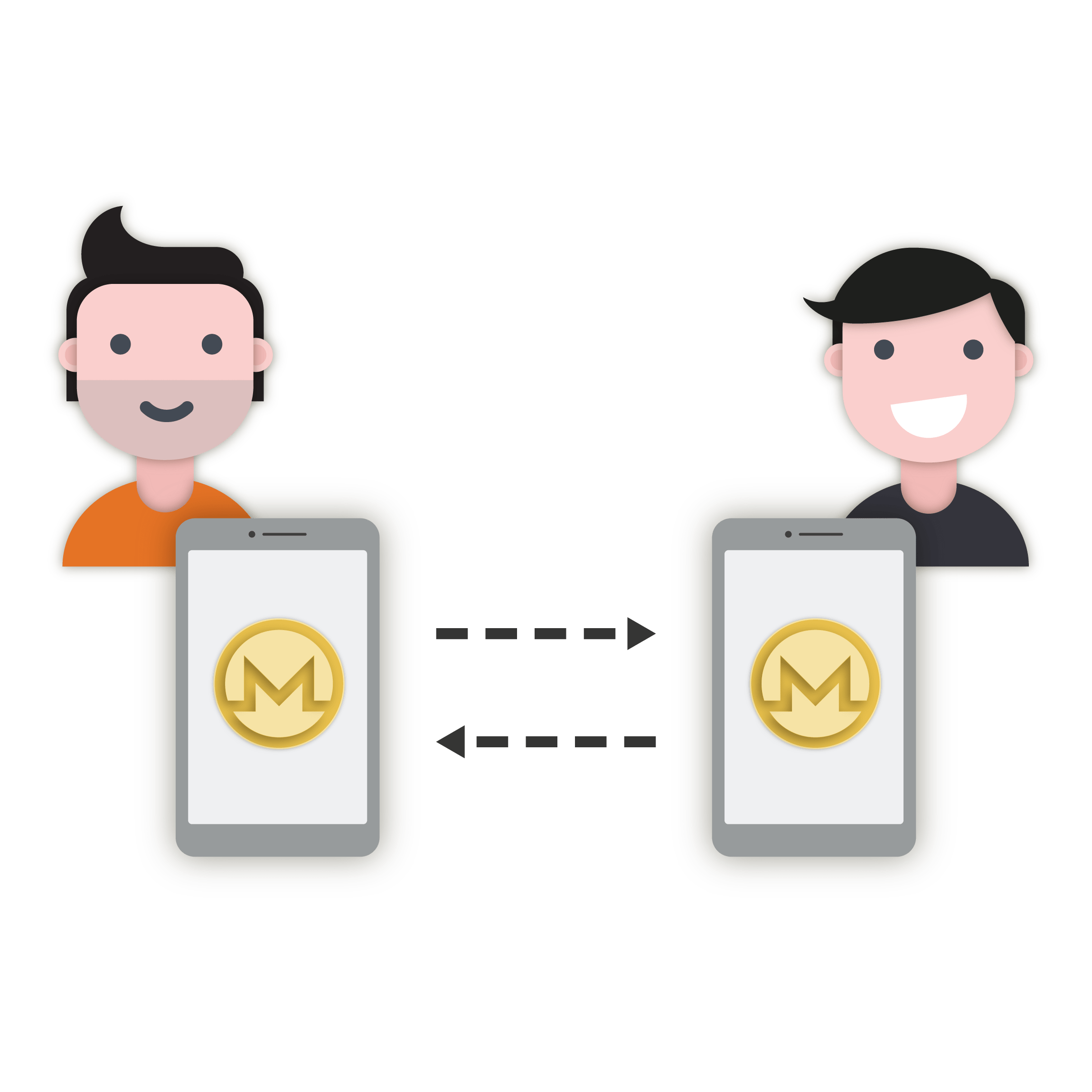 Monero is sent from one person to another.
